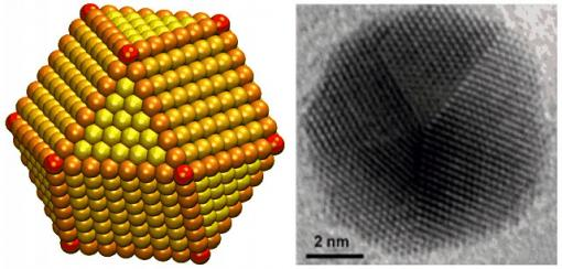 Less is more ... to a point - Gold nanoparticles make better catalysts for CO2 recycling than bulk gold metal. Size is crucial though, since edges produce more desired results than corners (red points, above). Nanoparticles of 8 nm appear to have a better edge-to-corner ratio than 4 nm, 6 nm, or 10 nm nanoparticles.