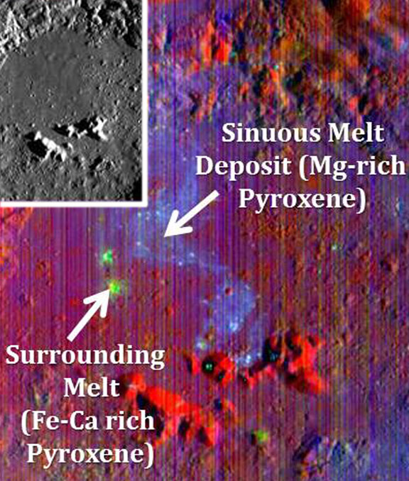 Survivor: Pre-existing mineral deposits on the Moon (sinuous melt, above) have survived impacts powerful enough to melt rock. Not detectable in the crater image (inset), deposits are visible only in light at certain wavelengths. Credit: NASA and Deepak Dhingra