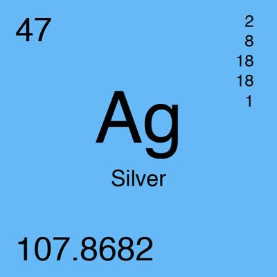 Chemical Symbol For Silver