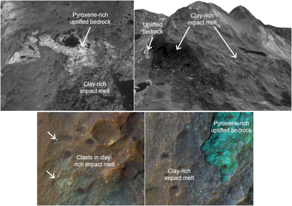 Clay minerals in Martian impact craters have often been assumed to have been formed the planet's earliest epoch, then uncovered by the impact. New research finds numerous clay deposits that appear to have formed after an impact event, suggesting that clay formation on Mars was not confined to the planet's most ancient period.